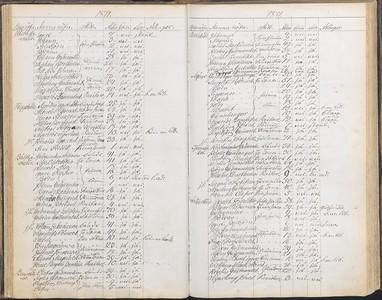 1871tk-KristmundurogÞórdís