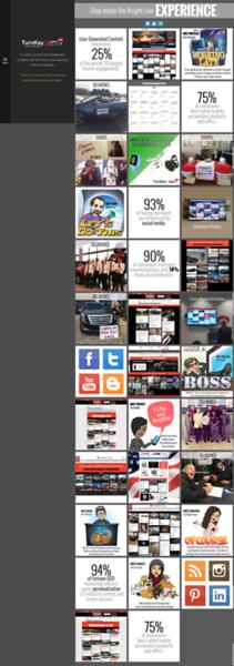 turnkey auto media