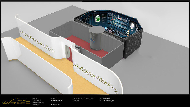 Data Center Set