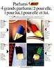 BIC 4 parfums (Nuit - Jour - Homme - Sport) 1988 France '4 grands parfums - 2 pour elle, 1 pour lui, 1 pour elle et lui'