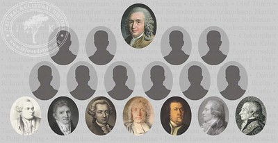 Naturalist Carl Linnaeus and his 17 apostles.