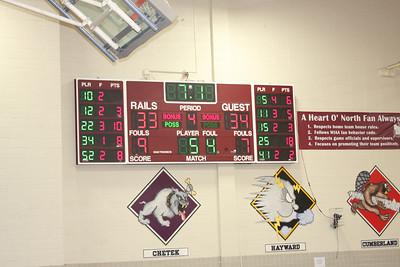 scoreboard (2)