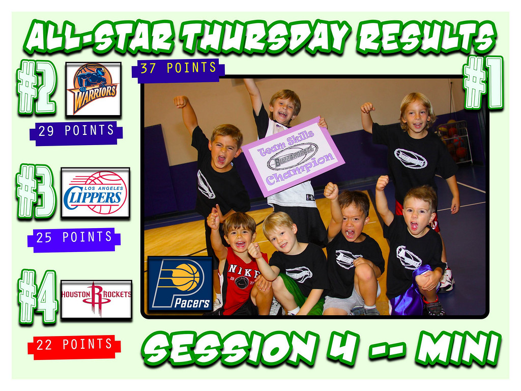 ALL-STAR THURSDAY MAIN PAGE