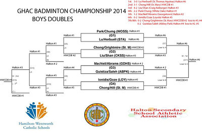 SMS Senior Badminton GHAC Championship - April 23, 2014