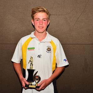 RTCA U 17  Bowling Average  Jonty Inglis (Loxton)