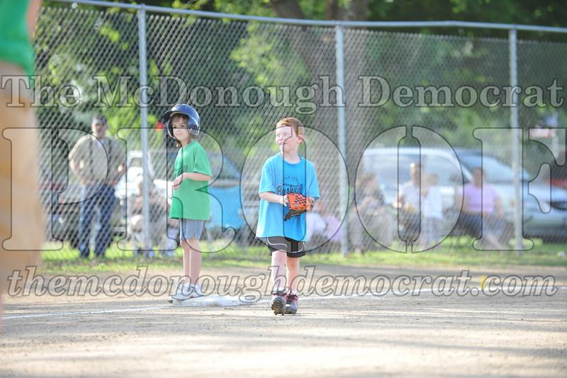 BPD Coaches Pitch Blue vs Green 06-03-09 015