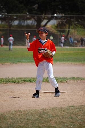 2008 Orioles