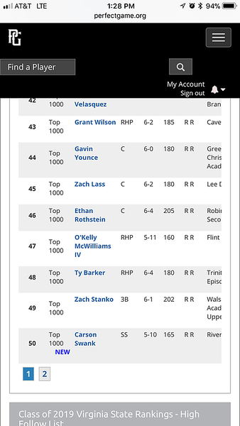 Perfect Game VA 2019 Rankings