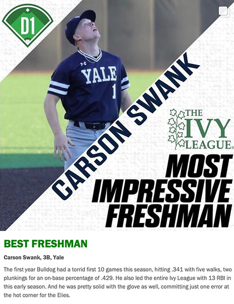 2020 Ivy League Rookie of Year from D1 Baseball
