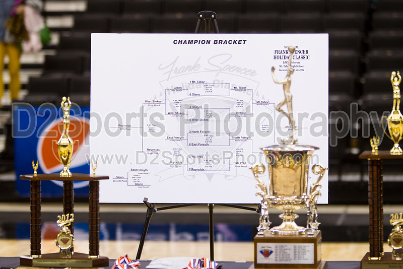 Frank Spencer Holiday Classic Champion Bracket Award Ceremony<br /> Friday, December 28, 2012 at Lawrence Joel Veterans Memorial Coliseum<br /> Winston-Salem, North Carolina<br /> (file 221931_BV0H3709_1D4)