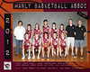 Manly Team 2012 14 M2 (Large)