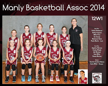 Manly Team 2014 12W1 (Large)