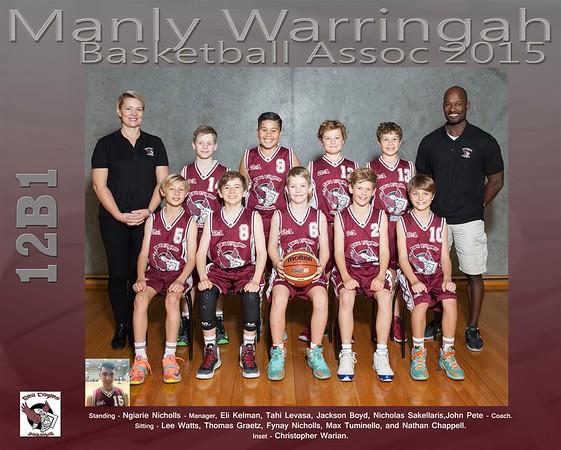 Manly Team 2015 12M1