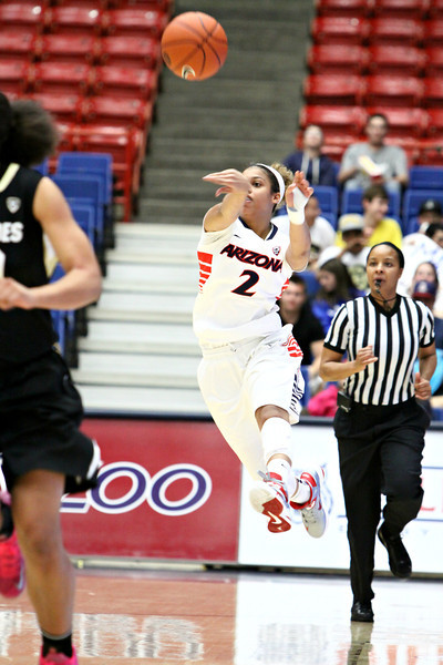 U of A Women's Basketball