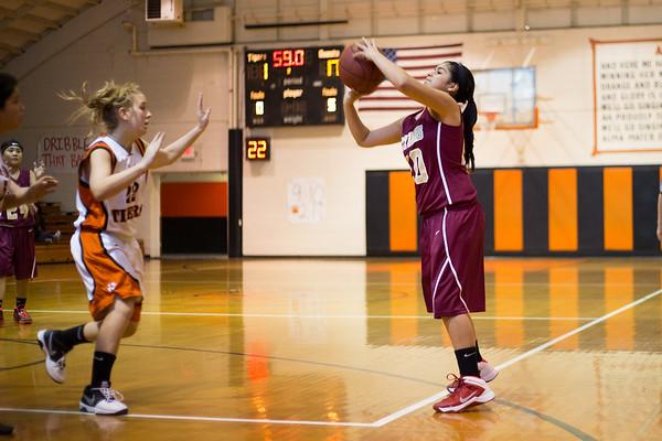 Wasco vs Chavez - JV Girls Basketball