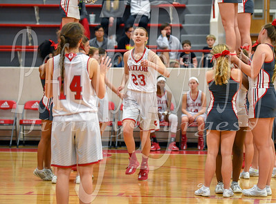 Baylor Basketball 2018