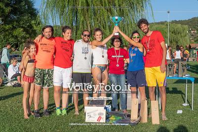 1º posto, FILI PENSACI TU, Alberto Brizioli, Filippo Gagliesi, Sara Maiuli, Gaia Nencioni