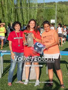MVP, Elisa Barluzzi
