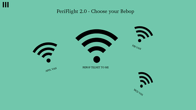 When the app launches, it interrogates surrounding WIFI and draws a picture.