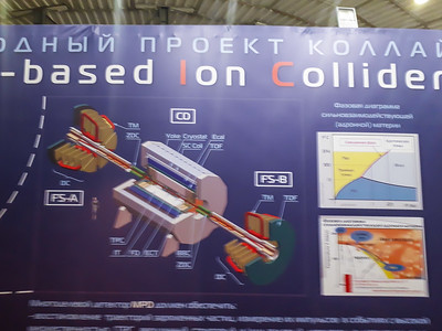 Heavy Ion Collider, Dubna, Moskow