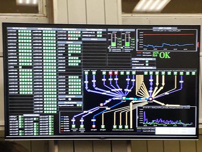 Data transfer from Cern
