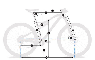 2014 Occam 29 Geometry Diagram