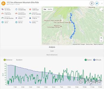 Klangon, Mt. Merapi, Track 15.12.2017