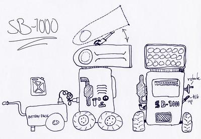 Nikon SB-1000 Sketch