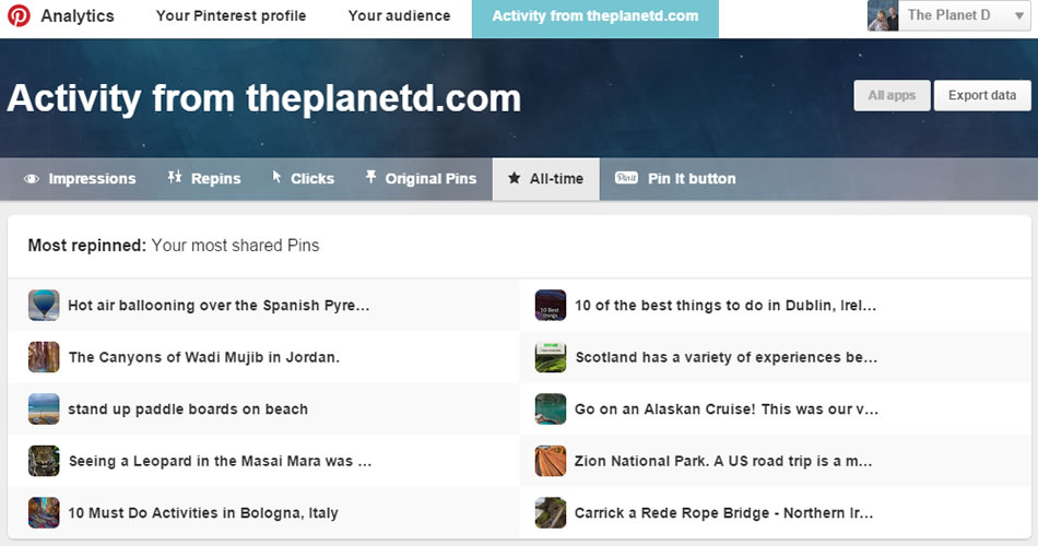 pinterest and theplanetd