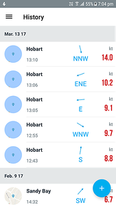 Windspeed during my sail