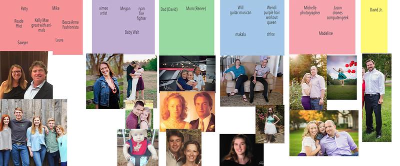St. John Family Chart.jpg