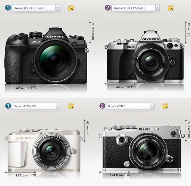 Olympus Camera Size Comparison