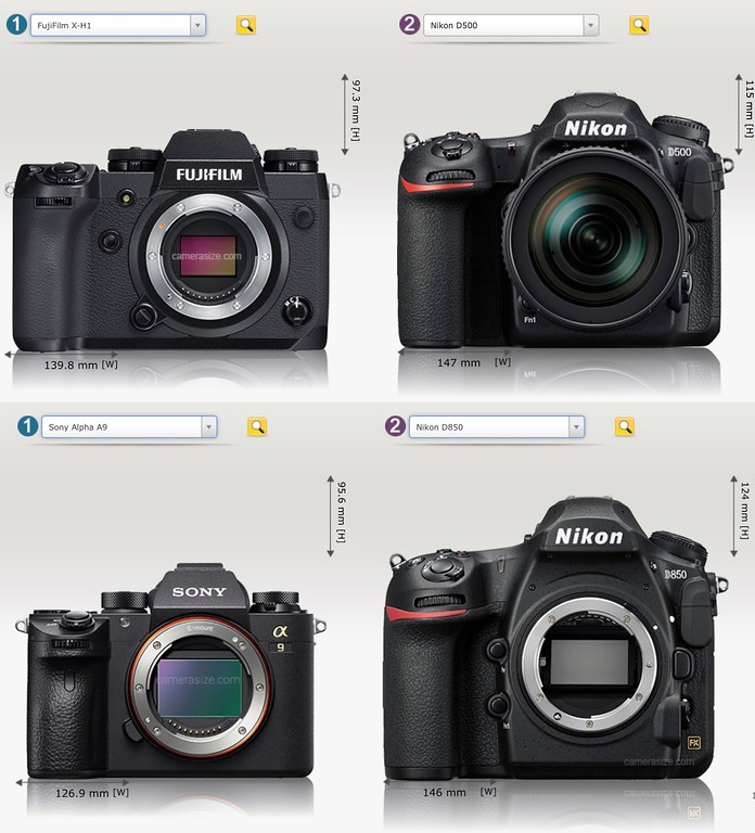 Mirrorless vs. DSLR Camera Size Comparison