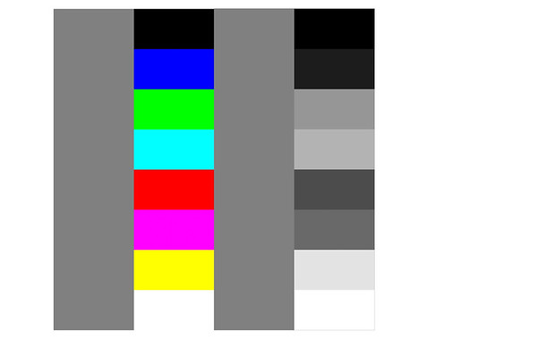 Comparing the color and greyscale version of the RGB and CMYK color scale
