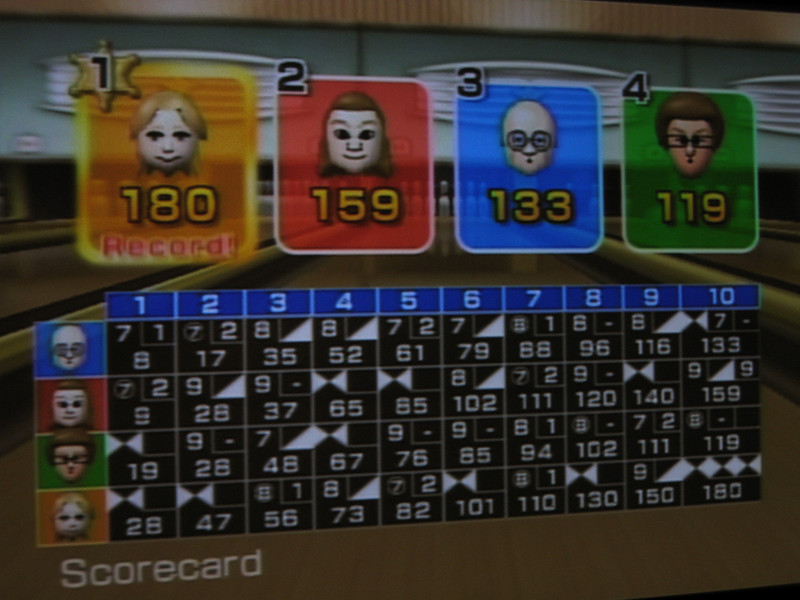 Lindsay was the Wii bowling champion for this round, but everyone scored well and enjoyed the game!