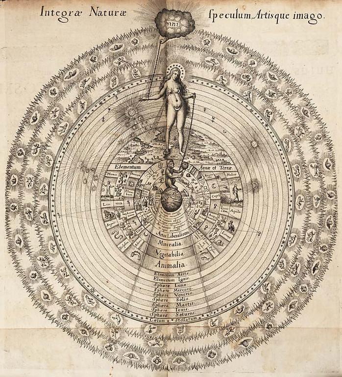 Utriusque Cosmi Maioris Scilicet et Minoris Metaphysica