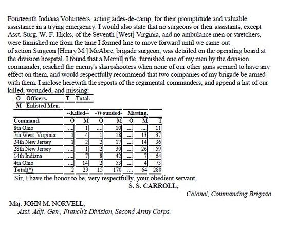 Chancellorsville Campaign no 94 April 27 - May 6, 1863