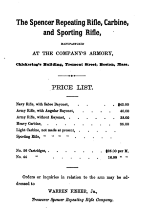 Hints to riflemen_by H  W  S  Cleveland  Cleveland, Horace William Shaler,1864  SPENCER