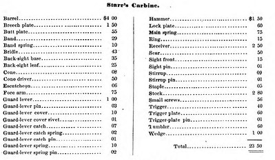 Parts for Small Arms - Starr's Carbine