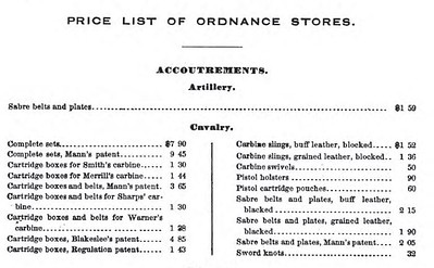 Price List of Ordnance Stores - Cavalry and infantry (lot of Merrill info)a