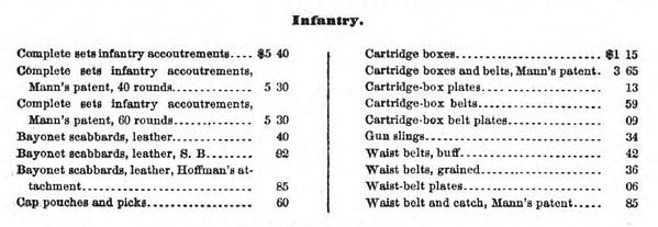 Price List of Ordnance Stores - Cavalry and infantry (lot of Merrill info)b