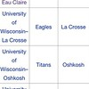 I would stop in Eau Claire, Wisconsin to see UW-Eau Claire host UW-Oshkosh.