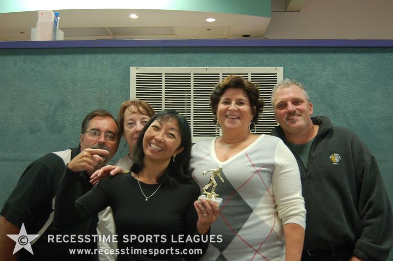 Consolation Champs Monday Nights:  Schweaty Balls
