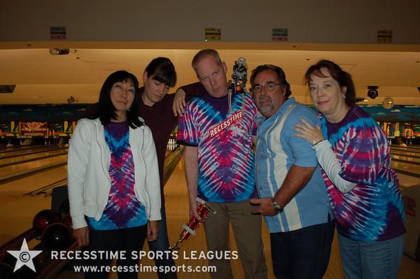 2nd place Schweaty Balls