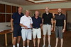 Captains Day-32