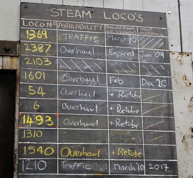 Steam loco availability, Moor Road station, Middleton Rly, Leeds, Sun 14 July 2013.
