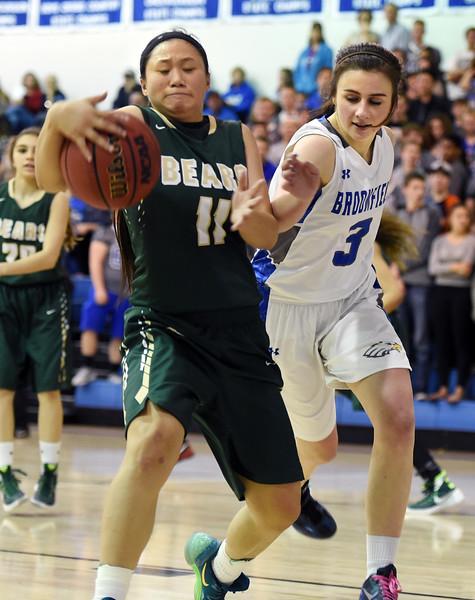 Broomfield Bear Creek Girls Basketball
