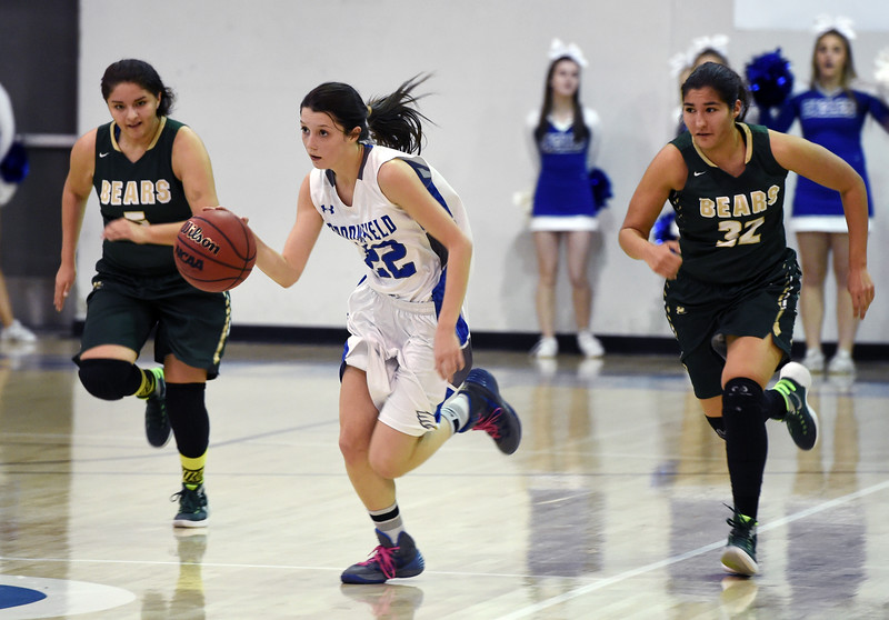 Broomfield Bear Creek Girls Basketball