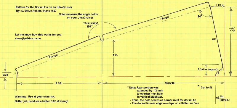 Dorsal Fin Layout Pattern