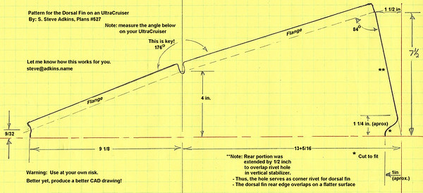 Dorsal Fin Layout Pattern